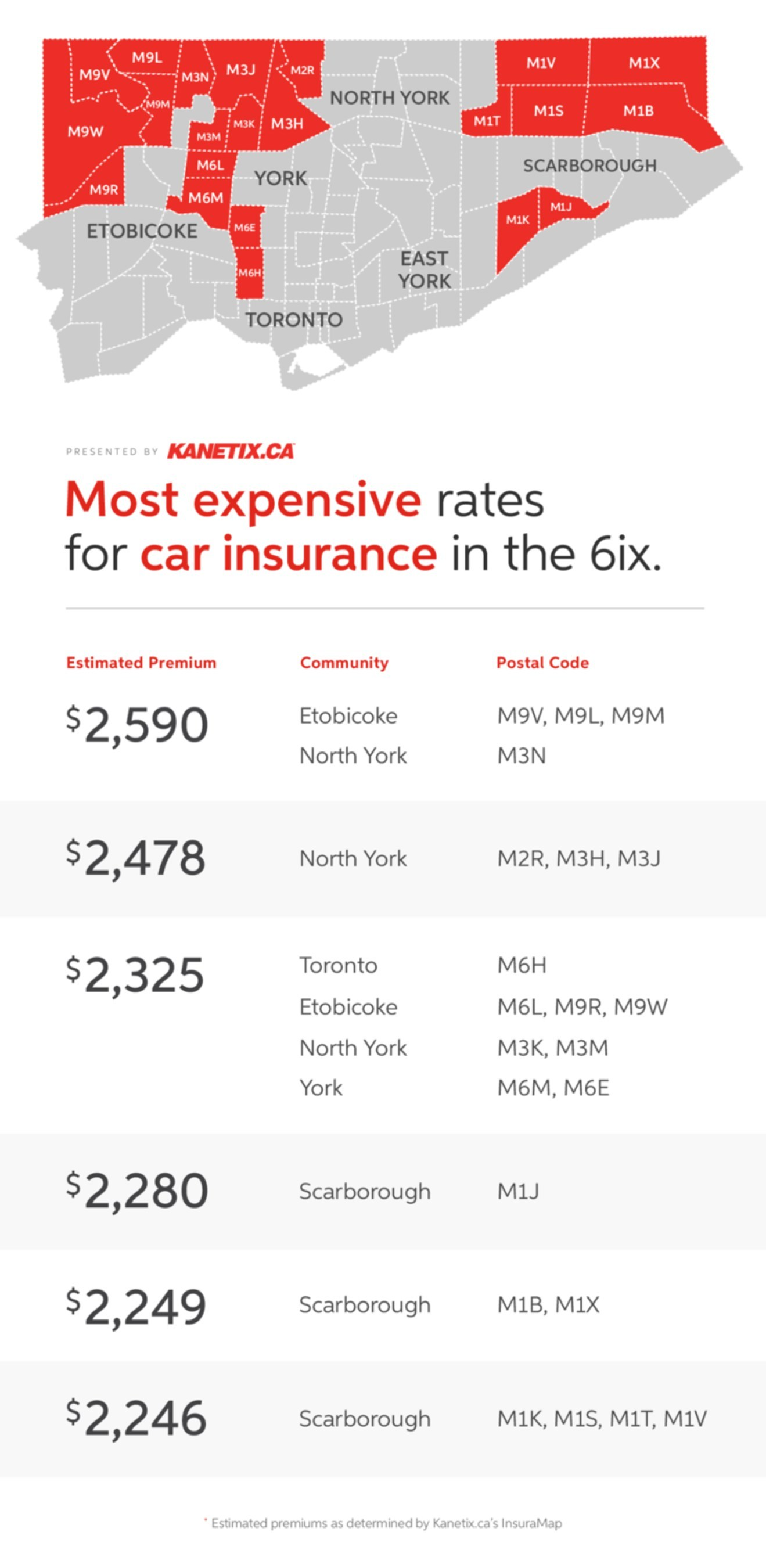 Car Insurance Estimator >> Kanetix Ca Reveals Ontario S Most Expensive Cities For Auto